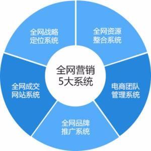 郑州网站建设推广需要多少钱