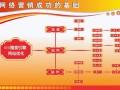 郑州网站托管 代运营公司哪家好 云图全网营销