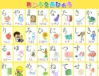 日语网络培训假期班全日制一对一面对面授课