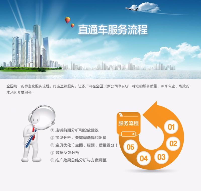 江苏扬州淘宝代运营费用多少钱?
