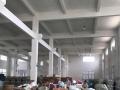 出租椒江二桥周边楼上厂房可分割2600平