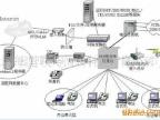 承接上海周边大中小型企业网络布线工程