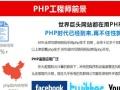 菏泽PHP程序培训 IT培训网站建设商城搭建
