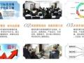上海赛菲新风系统招商加盟 创业致富买房买车
