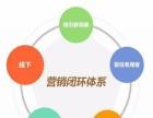 微信公众号开发,+商城+行业