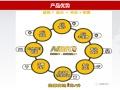 郑州犇犇油卡代理 全国加油88折 中石化加油