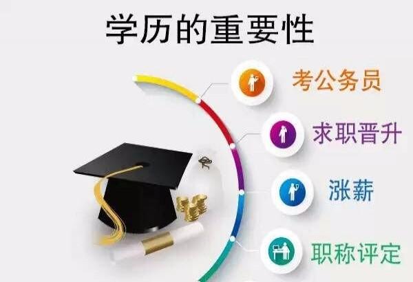 函授2018年广西民族大学建筑工程技术 物流管理专业招生热线