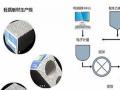 柳州全自动隔墙板生产线/隔墙板机加盟/环保新技术