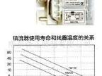 供应欧标(带热保护)HID镇流器(图)