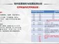 上海期权第一家全国招商