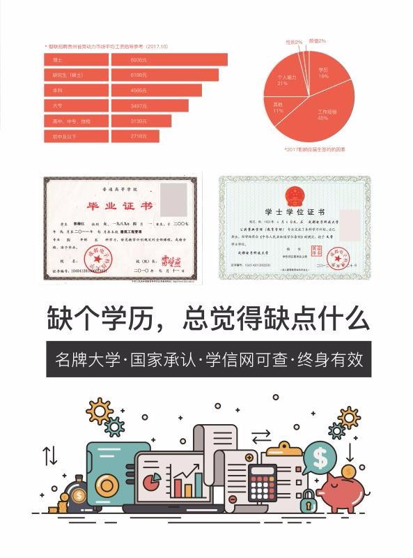 贵州学历提升 高升专 专升本