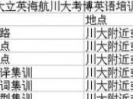 四川大学考博真题 考博英语培训