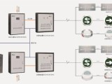 中川智能疏散系统-消防应急灯具专用应急电源