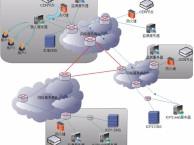 棋牌游戏如何防御DDOS流量和CC攻击,如何租用高防服务器
