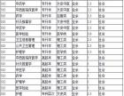 华中科技大学成教成人高考医学类专业专科本科报名