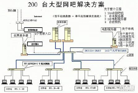 北京大兴旧宫网络布线 办公室布线 安装集团电话布线线路整理