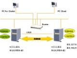 NEC 双机软件解决方案--银行影像认证系统