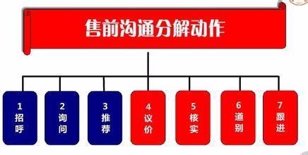 欢迎进入 天津天阳沐尊空气能空调网站-各点售后维修服务总部电