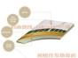 长沙家装电地暖哪个好尚暖佳发热瓷砖,9分钟速热地暖