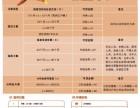 武汉平安银行新一贷个人信用贷款银行渠道无手续费