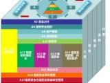 杭州ISO27001首选上海擎标ISO27001,信誉