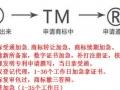 徐州商标注册_徐州商标注册公司_徐州专利_代理公司