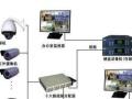 安防监控、网络布线、集团电话楼宇对讲、Wifi覆盖