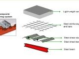 绿色建筑评价体系LCA 软件工具-GaBi 5 软件杭州青绿蓝