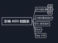 福州aso关键词优化公司,上榜快