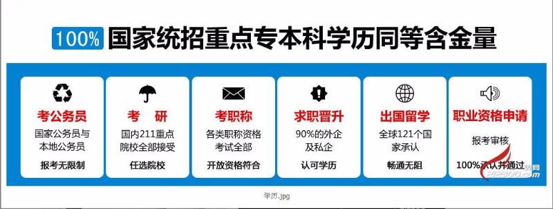 珠海海源教育广东财经大学自考行政管理本科