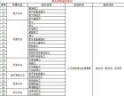 广西南宁高级汽修证、高级电工证、高级焊工证考证班