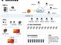 景区票务系统,智慧景区,景区app开发,O2O平台