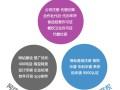 青州公司注册,企业注销变更,会计代账