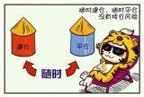 讯购微盘招商加盟全国代理