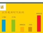湖南全盛通农业发展有限公司加盟 农业用具