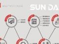 南阳叁道广告设计印刷制作