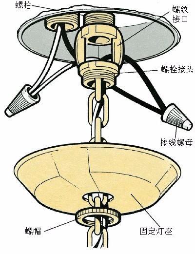 平顶山卫浴灯具安装维修电话【158-3758-3317】18.jpg