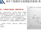 北京个股场外期权代理个股期权加盟场外个股期权招商
