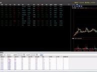 股票分仓软件