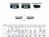ZC-SCADA电力自动化系统