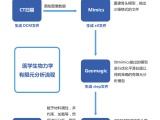 广州医学有限元分析培训 mimics培训