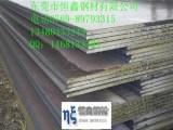 供应40Mn2钢板,圆棒价格