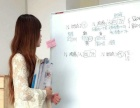 沈阳韩语培训,韩语一对一,韩语速成班,韩语特价班
