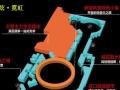 北京周边唐山荣盛未来城产权商铺住宅底商出售
