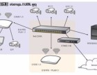综合布线 监控安装维护 门禁考勤机安装 机房建设