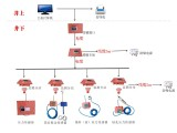煤礦頂板動態監測系統