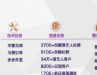 【演壹圈互联网+演艺】加盟/加盟费用/项目详情