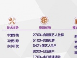 演壹圈互联网 演艺 加盟/加盟费用/项目详情