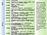 供应OA办公自动化系统、深圳软件开发