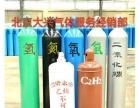 北京大兴煤气站